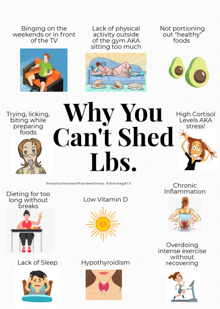 WHY YOU CAN'T SHED LBS.